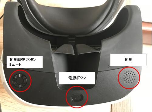 VRってどんな意味?VRのしくみと活用事例 ...